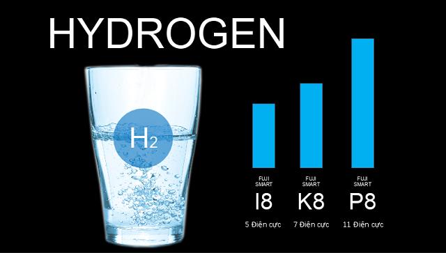 Đây là sản phẩm có số tấm điện cực cao nhất trong các loại máy điện giải hiện nay, đồng thời tỷ lệ thuận với mức Hydrogen