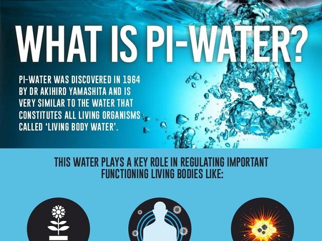Nước điện giải là gì?