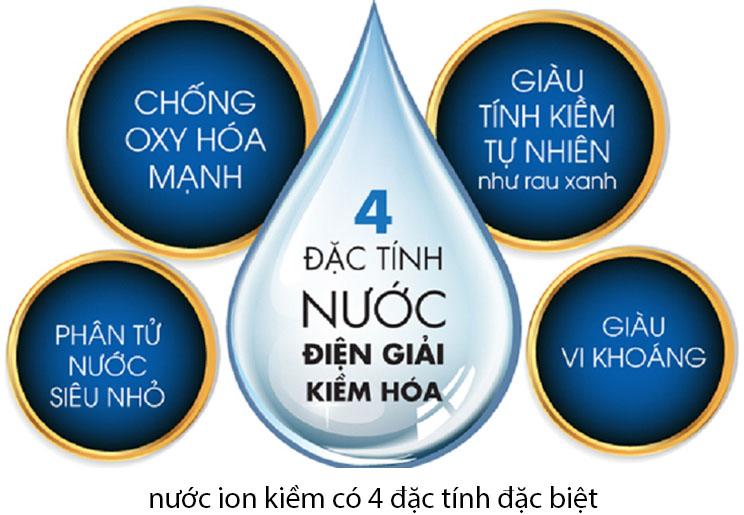 4 Đặc tính đặc trưng của nước điện giải ion kiềm