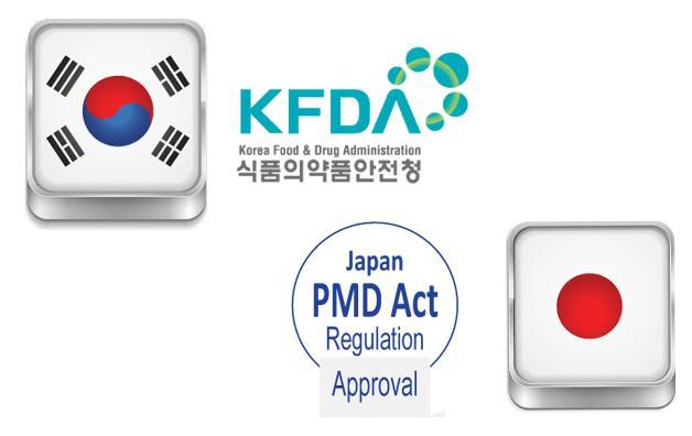 Bộ Thực Phẩm và Dược Phẩm Hàn Quốc và Đạo luật Dược phẩm và Thiết bị y tế Nhật Bản.