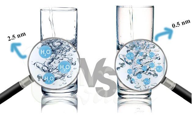 Kích thước phân tử nước điện giải siêu nhỏ