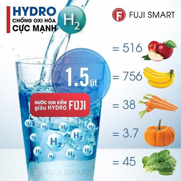 Nước ion kiềm có nồng độ hydro cao