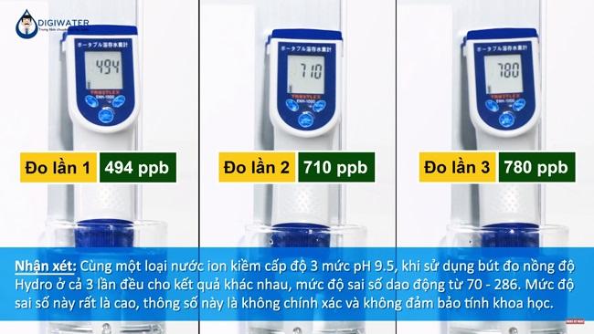 báo sức khỏe và pháp luật thực hư máy lọc nước ion kiềm Fuji Smart có nồng độ Hydro hòa tan lên đến 1300ppb 3