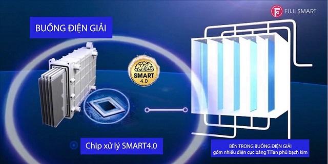 điện cực máy lọc nước ion kiềm fuji smart