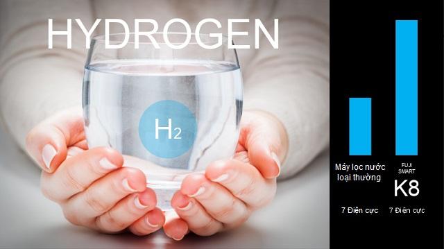 hàm lượng hydrogen tạo ra bởi Fuji SMART K8 cao hơn máy lọc nước loại thường