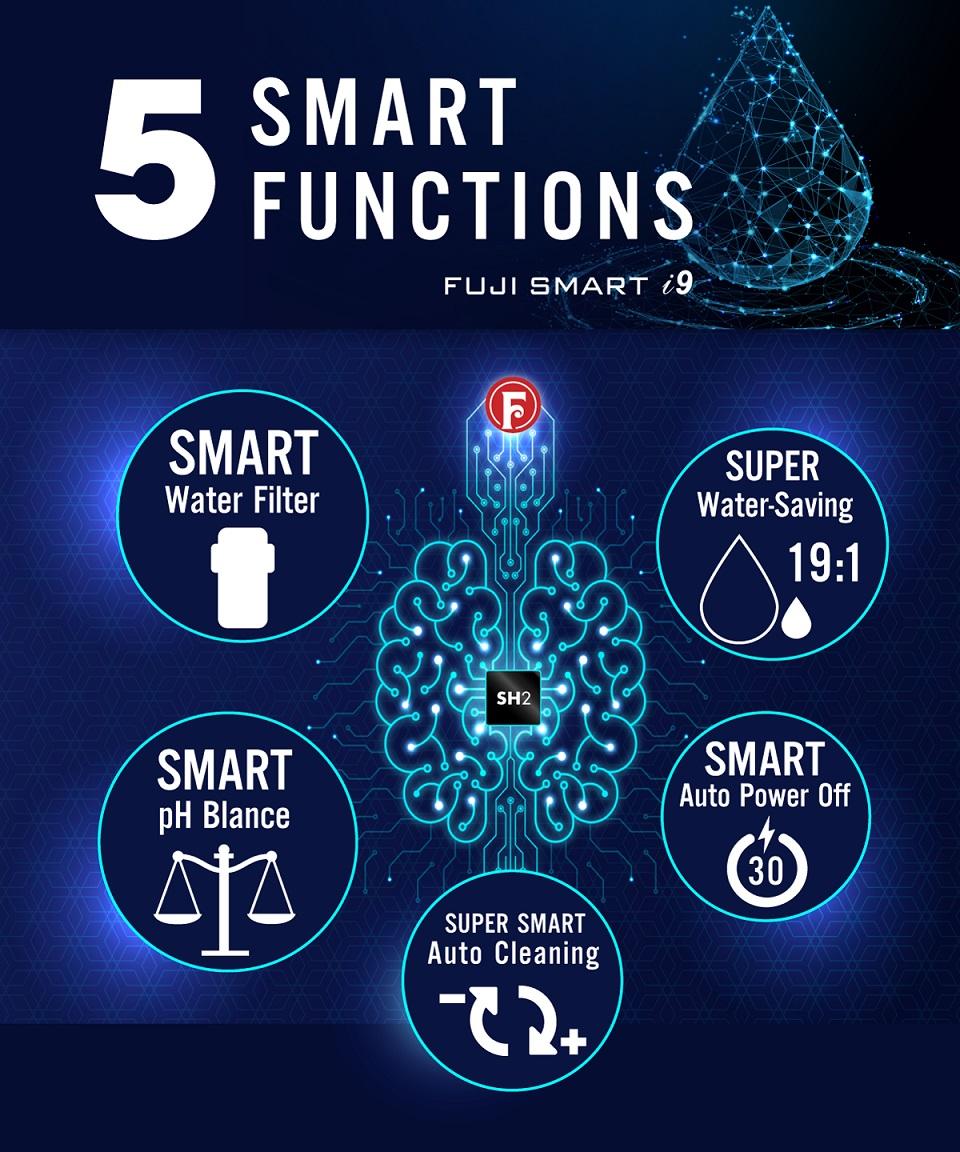 5 chức năng vận hành thông minh của Fuji Medical smart i9