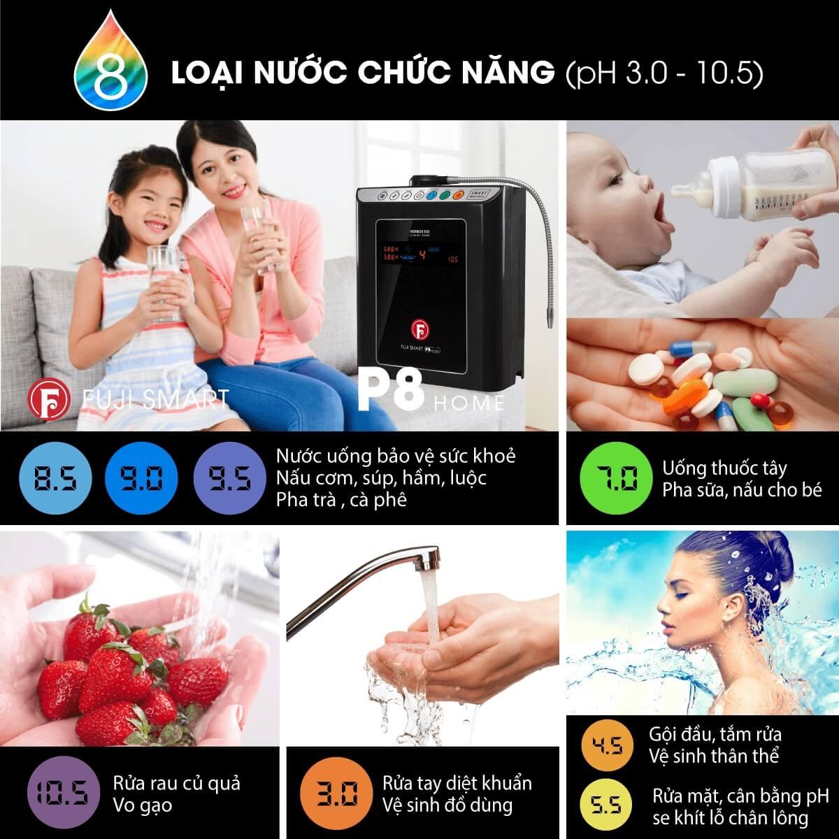 Cách dùng máy lọc nước ion kiềm Fuji Smart P8 Home
