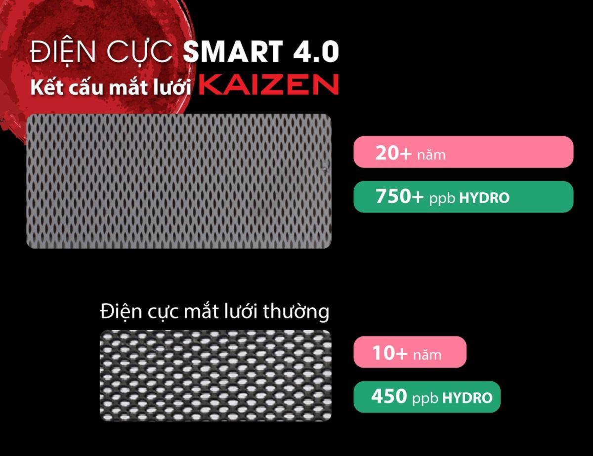 Điện cực máy lọc nước ion kiềm Fuji Smart P8 Home có tốt không?